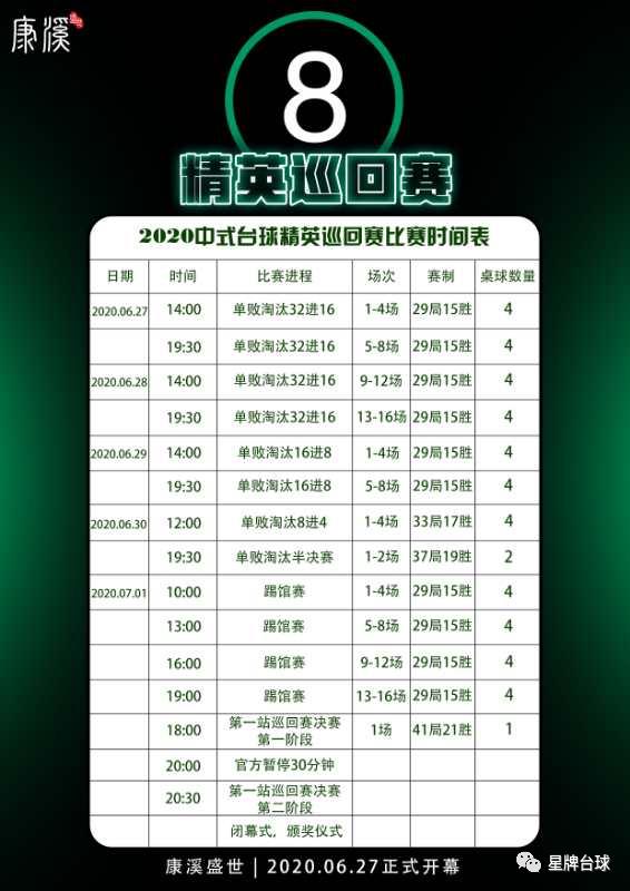 精英巡回赛第一站完全指南!球员名单、签表、赛程,都在这篇文章里!