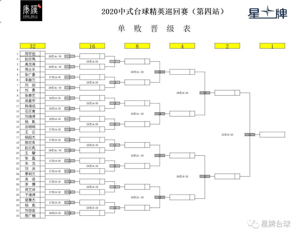 从南京到朝阳 不变的是中式台球的精彩 以及老朋友的陪伴!