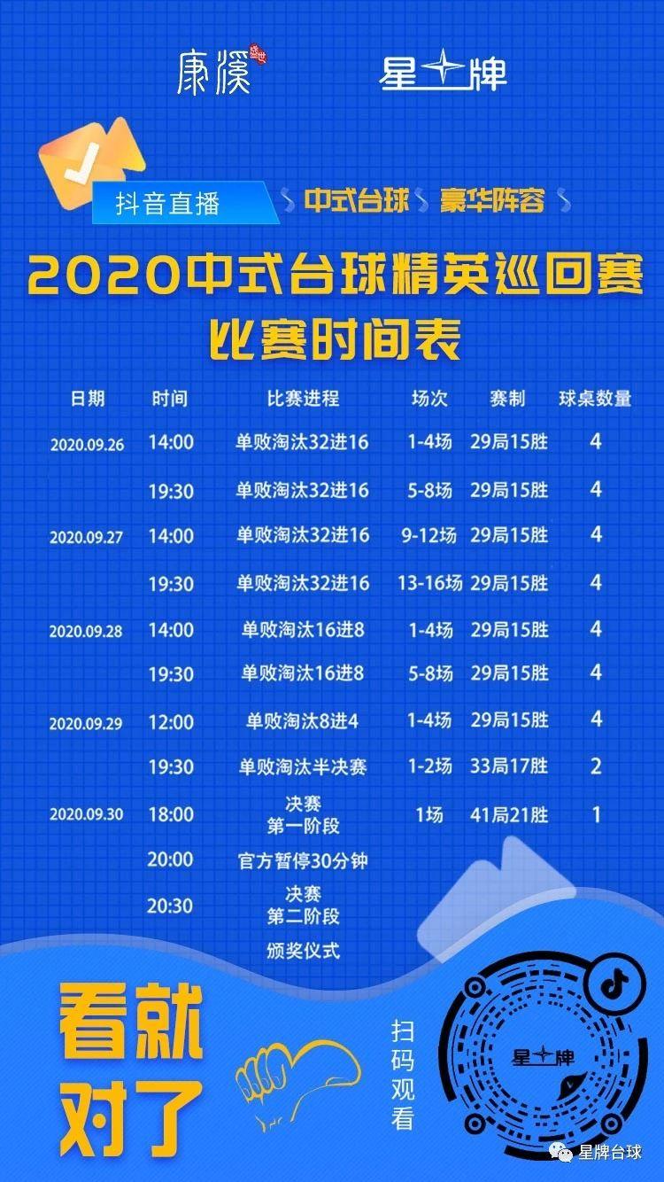 """【精英巡回赛战报】楚秉杰大胜""""摇摆哥"""" 携手于海涛、杨绍杰、李博等人过关"""
