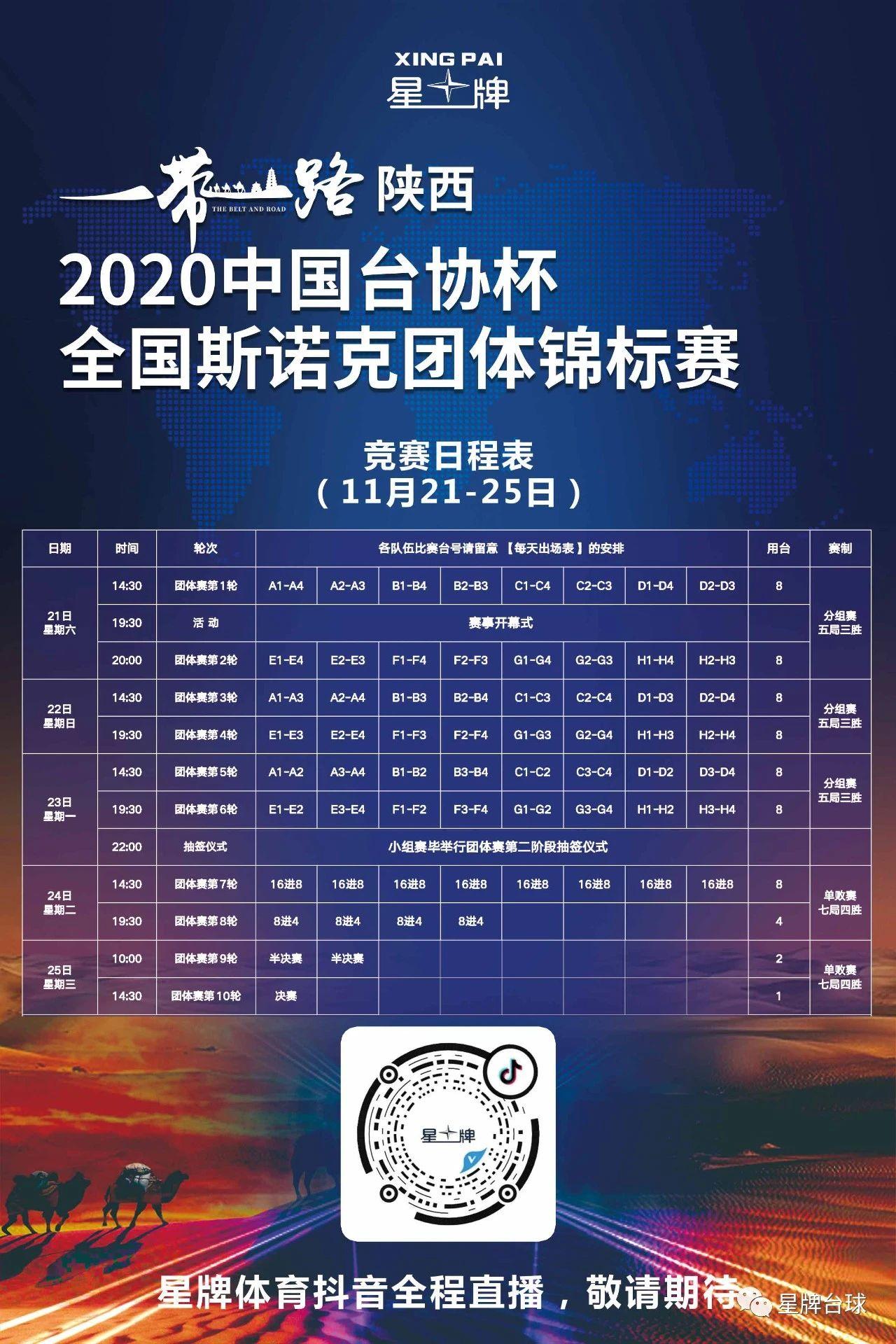 全国斯诺克团体锦标赛首日:北京台协星牌队取开门红