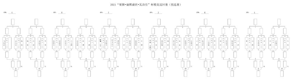 【精英巡回赛预选赛】第二阶段签表出炉!