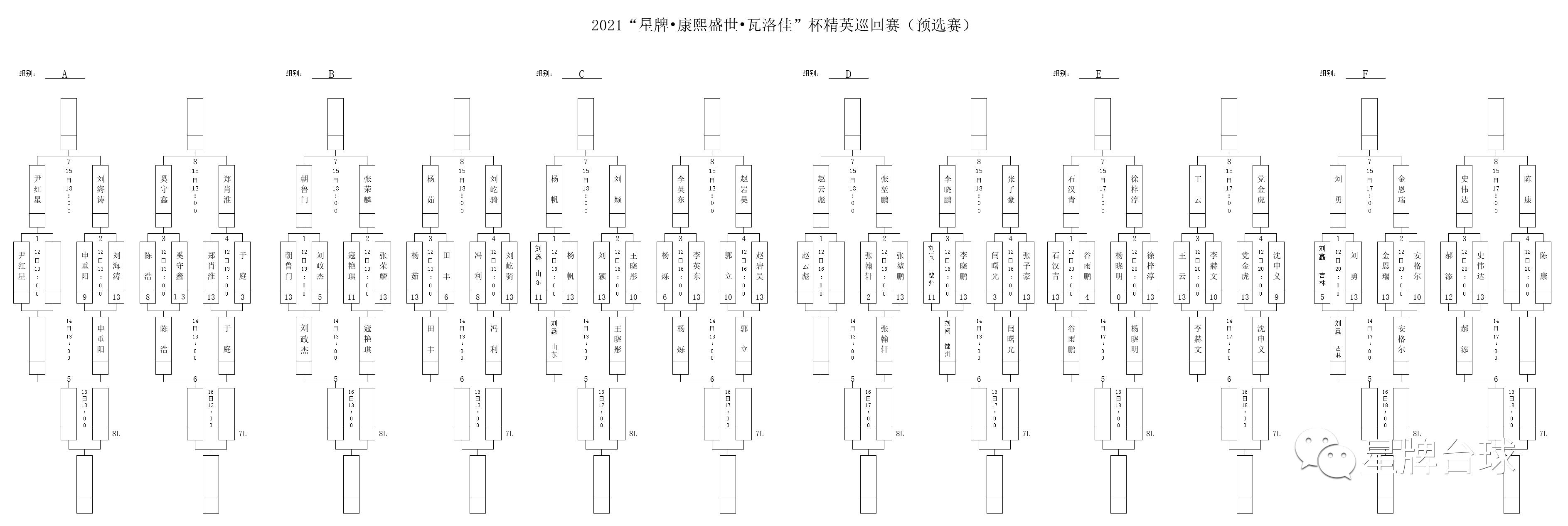 【精英巡回赛预选赛】史伟达绝杀郝添 石汉青、杨帆等人挺进胜部
