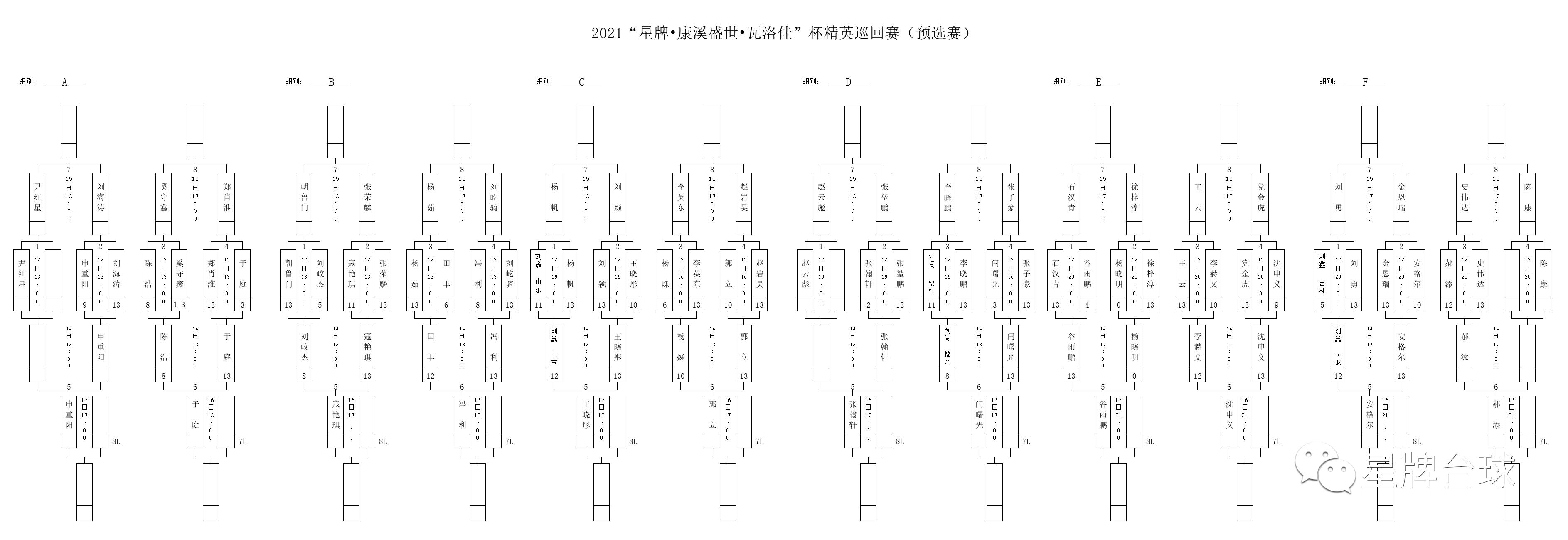 【精英巡回赛预选赛】王晓彤赢下性别大战 李赫文遗憾止步