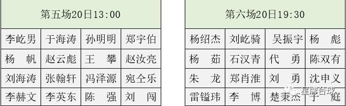 【精英巡回赛第一站】32强全部产生!